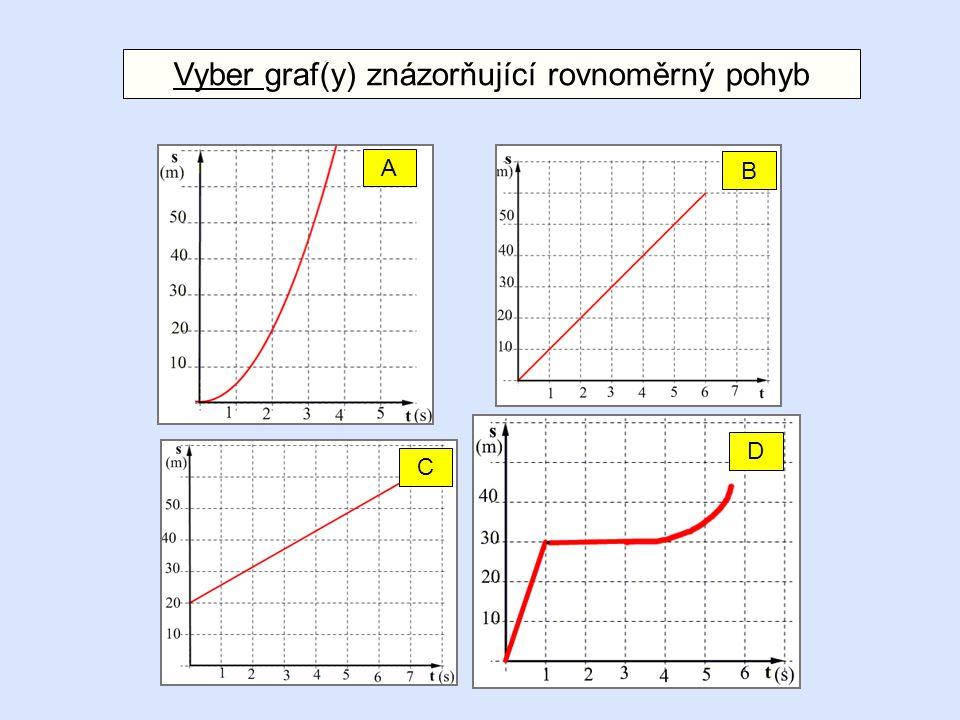 Vyber graf(y) znázorňující rovnoměrný pohyb B C D A