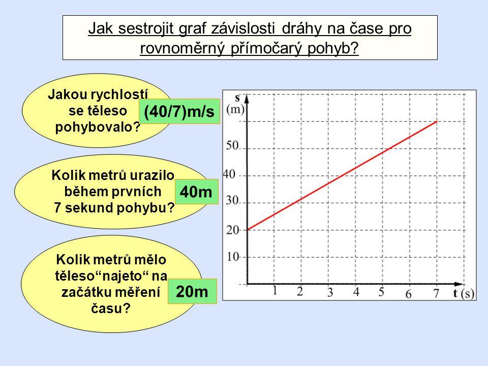 """Co je možné z následujícího grafu zjistit… Kolik metrů mělo těleso""""najeto"""" na začátku měření času? Jakou rychlostí se těleso pohybovalo? Kolik metrů u"""
