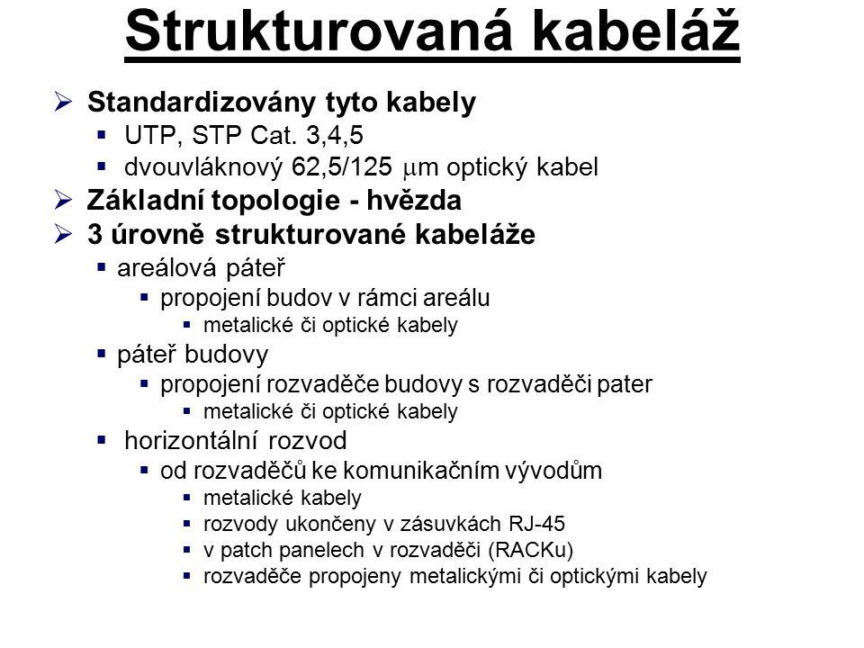 Strukturovaná kabeláž  Standardizovány tyto kabely  UTP, STP Cat. 3,4,5  dvouvláknový 62,5/125  m optický kabel  Základní topologie - hvězda  3