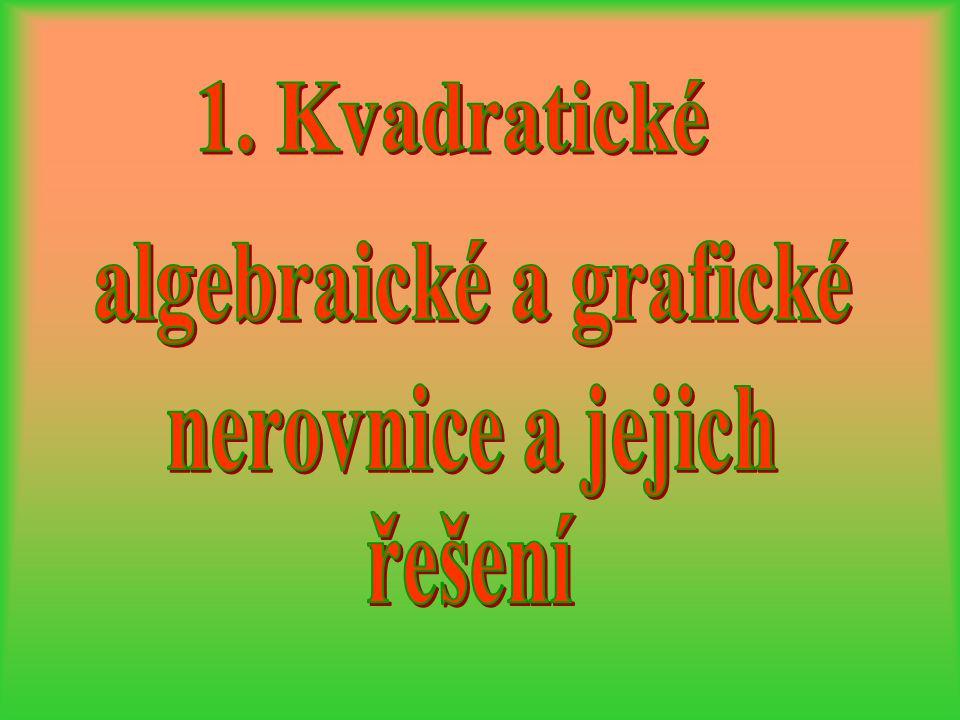 Kvadratická nerovnice s neznámou x є R je každá nerovnice tvaru ax 2 + bx + c > 0 nebo ax 2 + bx + c ≥ 0 nebo ax 2 + bx + c < 0 nebo ax 2 + bx + c ≤ 0, kde a, b, c jsou reálné koeficienty, a ≠ 0.
