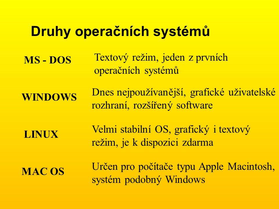 Druhy operačních systémů MS - DOS WINDOWS LINUX MAC OS Textový režim, jeden z prvních operačních systémů Dnes nejpoužívanější, grafické uživatelské ro