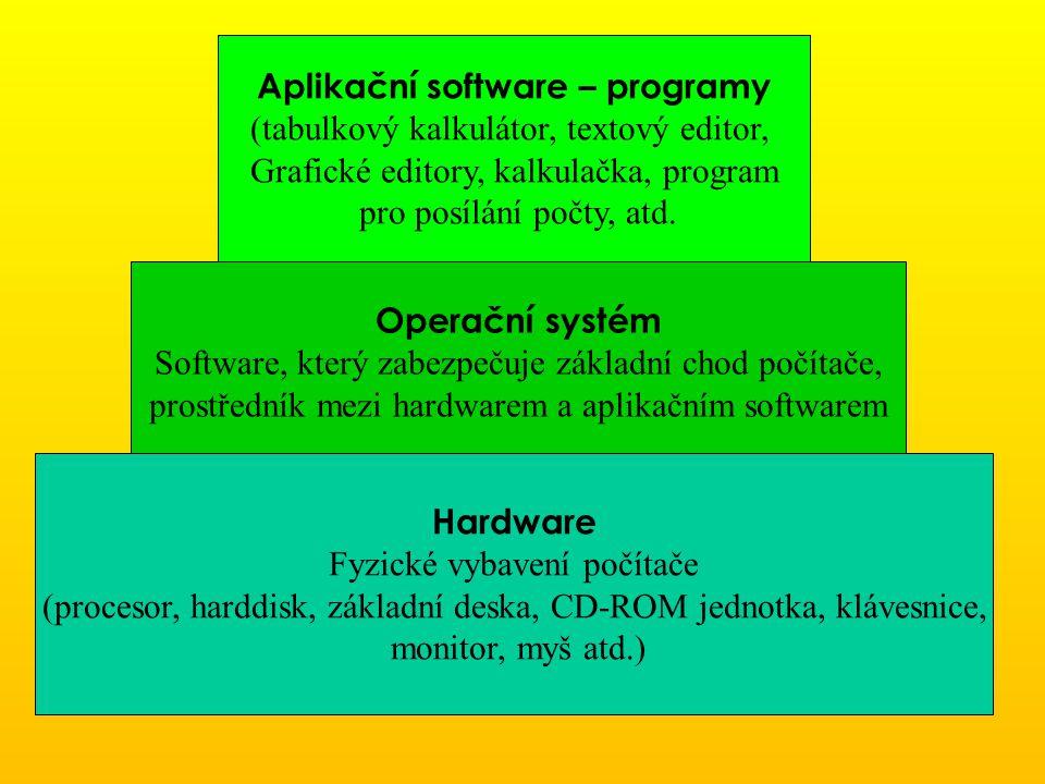 Aplikační software – programy (tabulkový kalkulátor, textový editor, Grafické editory, kalkulačka, program pro posílání počty, atd. Operační systém So