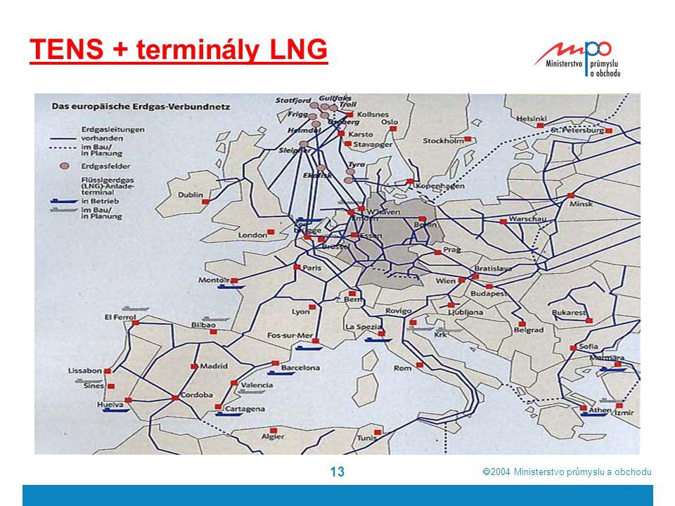  2004  Ministerstvo průmyslu a obchodu 13 TENS + terminály LNG