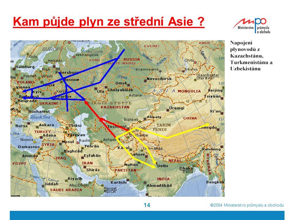  2004  Ministerstvo průmyslu a obchodu 14 Kam půjde plyn ze střední Asie ?