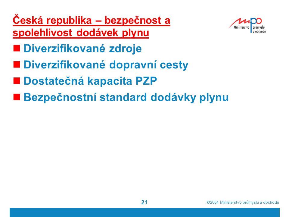 2004  Ministerstvo průmyslu a obchodu 21 Česká republika – bezpečnost a spolehlivost dodávek plynu Diverzifikované zdroje Diverzifikované dopravní cesty Dostatečná kapacita PZP Bezpečnostní standard dodávky plynu