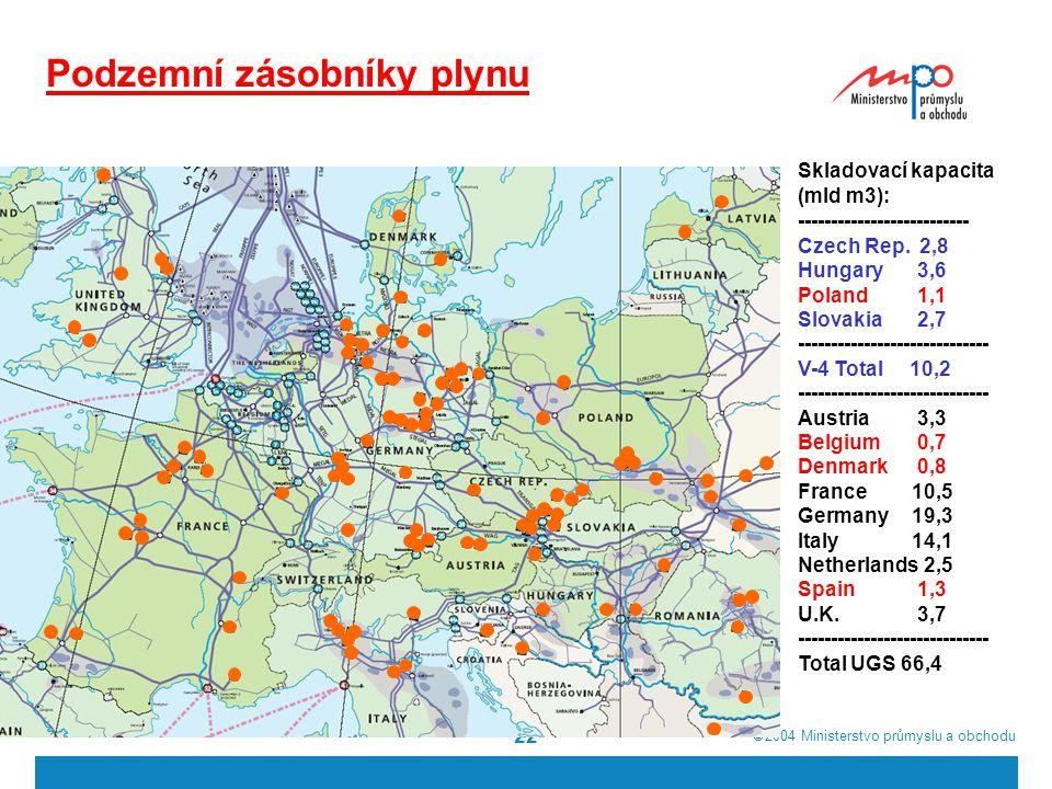  2004  Ministerstvo průmyslu a obchodu 22 Podzemní zásobníky plynu Skladovací kapacita (mld m3): -------------------------- Czech Rep.