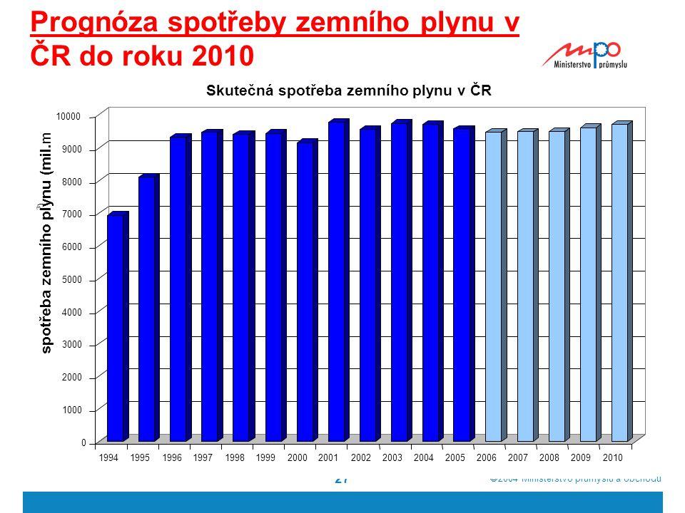  2004  Ministerstvo průmyslu a obchodu 27 Prognóza spotřeby zemního plynu v ČR do roku 2010