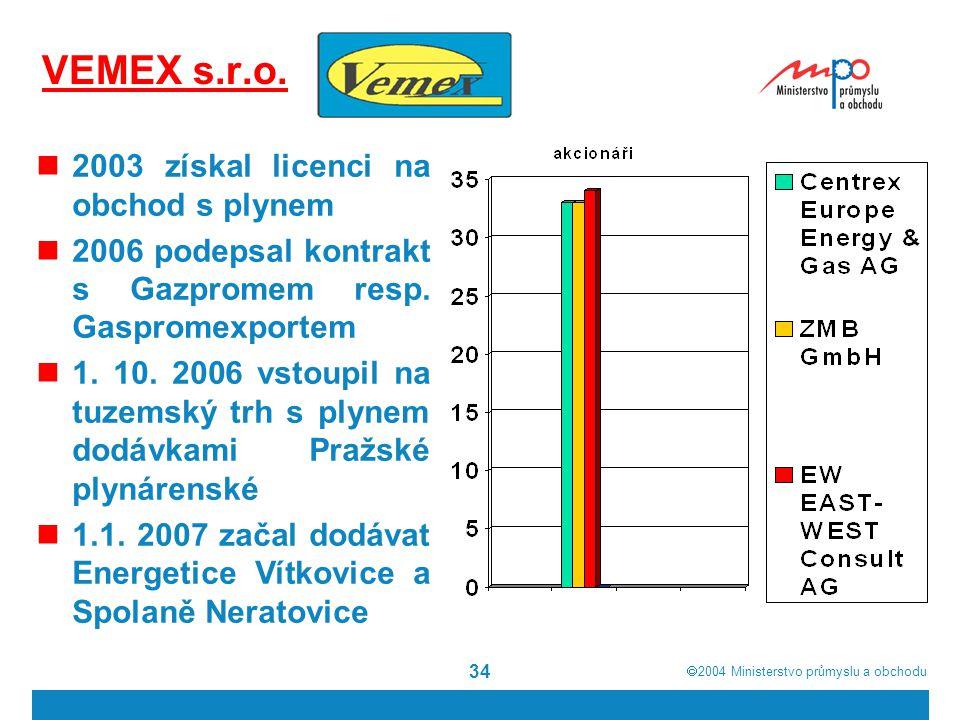  2004  Ministerstvo průmyslu a obchodu 34 VEMEX s.r.o.
