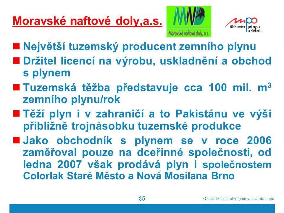  2004  Ministerstvo průmyslu a obchodu 35 Moravské naftové doly,a.s.