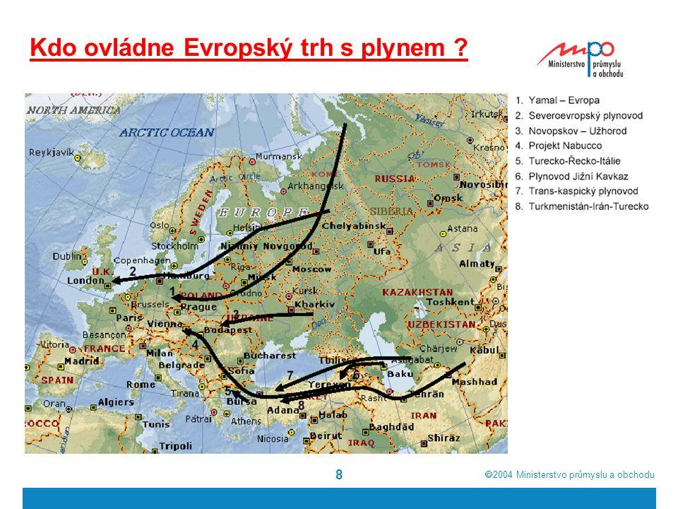  2004  Ministerstvo průmyslu a obchodu 8 Kdo ovládne Evropský trh s plynem