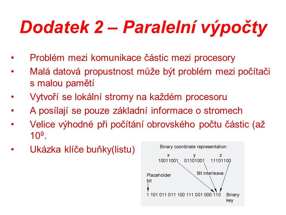 Dodatek 2 – Paralelní výpočty Problém mezi komunikace částic mezi procesory Malá datová propustnost může být problém mezi počítači s malou pamětí Vytvoří se lokální stromy na každém procesoru A posílají se pouze základní informace o stromech Velice výhodné při počítání obrovského počtu částic (až 10 9.