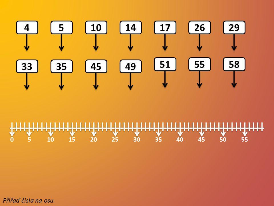 0515102025303540455055 Na ose je vyznačeno několik čísel.