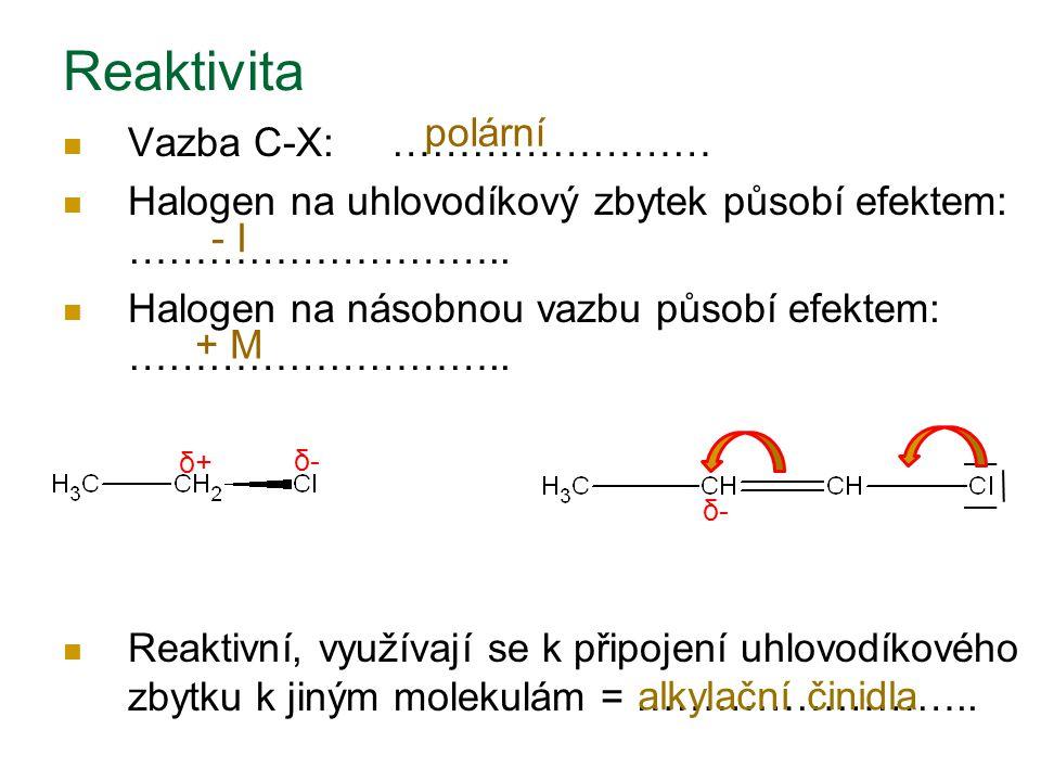 Reaktivita Vazba C-X: …………………… Halogen na uhlovodíkový zbytek působí efektem: ……………………….. Halogen na násobnou vazbu působí efektem: ……………………….. Reakti
