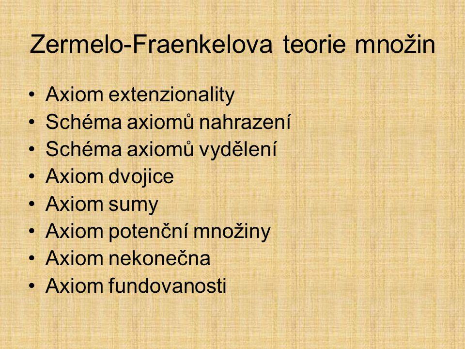 Axiomatická teorie množin Naivní teorie množin Zermelo-Fraenkelova teorie množin Von Neumann-Bernays-Gödelova teorie množin