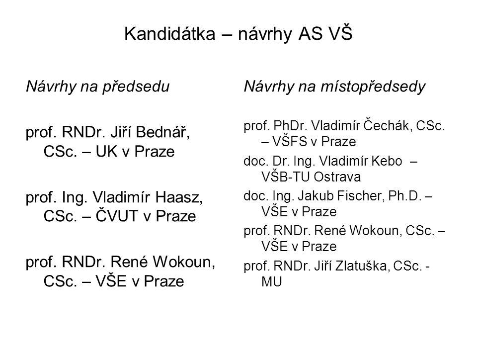 Kandidátka – návrhy AS VŠ Návrhy na předsedu prof.