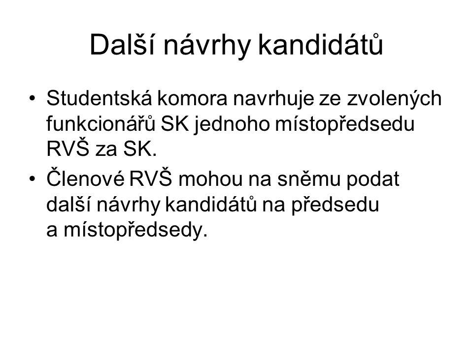 Další návrhy kandidátů Studentská komora navrhuje ze zvolených funkcionářů SK jednoho místopředsedu RVŠ za SK.