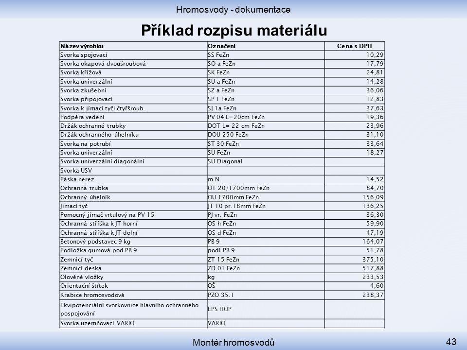 Název výrobkuOznačeníCena s DPH Svorka spojovacíSS FeZn10,29 Svorka okapová dvoušroubováSO a FeZn17,79 Svorka křížováSK FeZn24,81 Svorka univerzálníSU