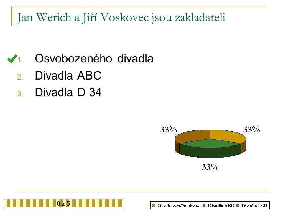 Jan Werich a Jiří Voskovec jsou zakladateli 0 z 5 1.