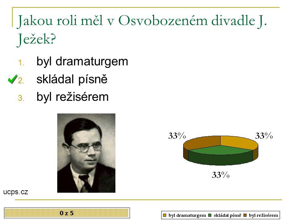 Téma: Osvobozené divadlo – 9.ročník Použitý software: držitel licence - ZŠ J.