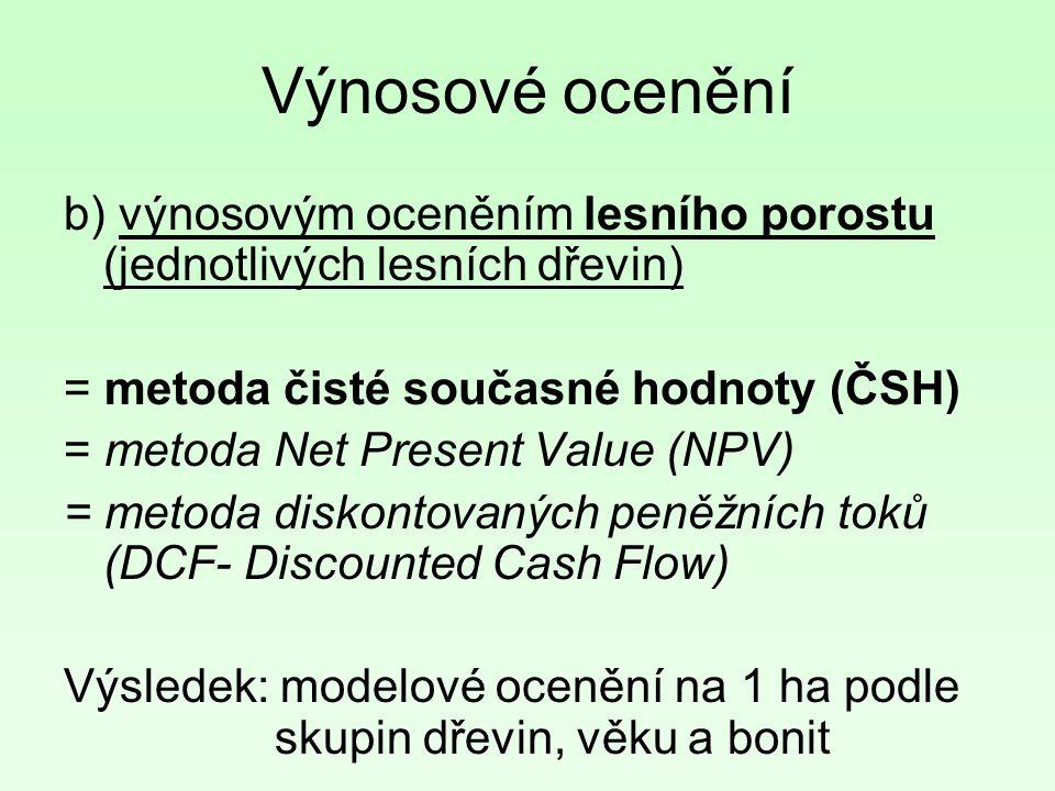 Výnosové ocenění b) výnosovým oceněním lesního porostu (jednotlivých lesních dřevin) = metoda čisté současné hodnoty (ČSH) = metoda Net Present Value (NPV) = metoda diskontovaných peněžních toků (DCF- Discounted Cash Flow) Výsledek: modelové ocenění na 1 ha podle skupin dřevin, věku a bonit