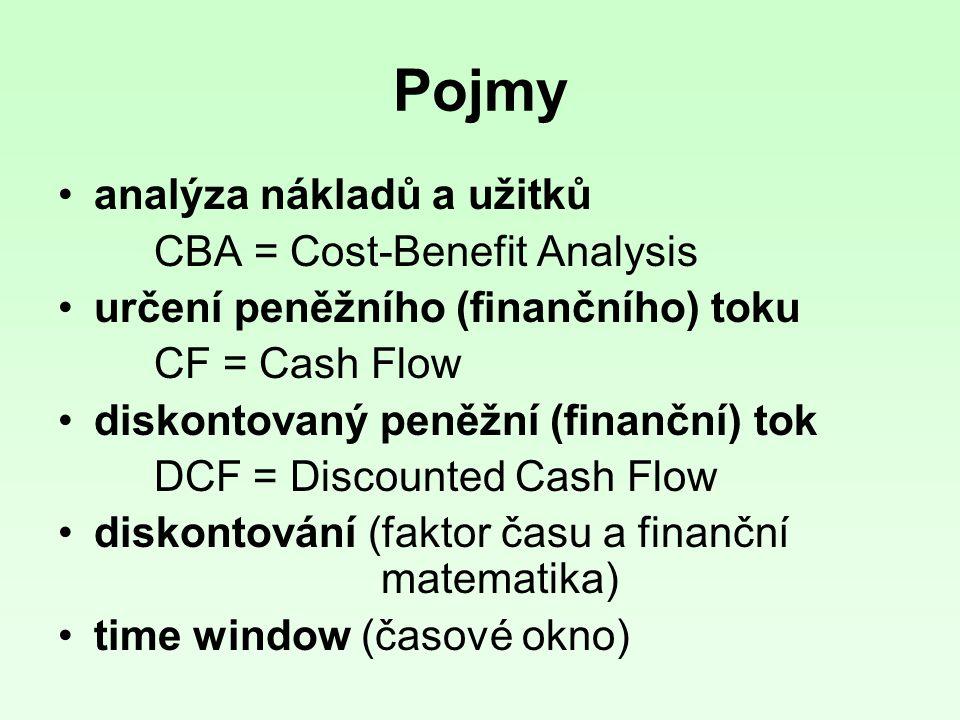 Pojmy analýza nákladů a užitků CBA = Cost-Benefit Analysis určení peněžního (finančního) toku CF = Cash Flow diskontovaný peněžní (finanční) tok DCF = Discounted Cash Flow diskontování (faktor času a finanční matematika) time window (časové okno)