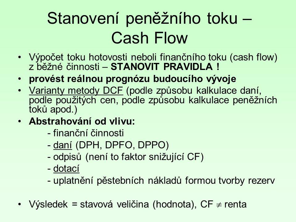 Stanovení peněžního toku – Cash Flow Výpočet toku hotovosti neboli finančního toku (cash flow) z běžné činnosti – STANOVIT PRAVIDLA .