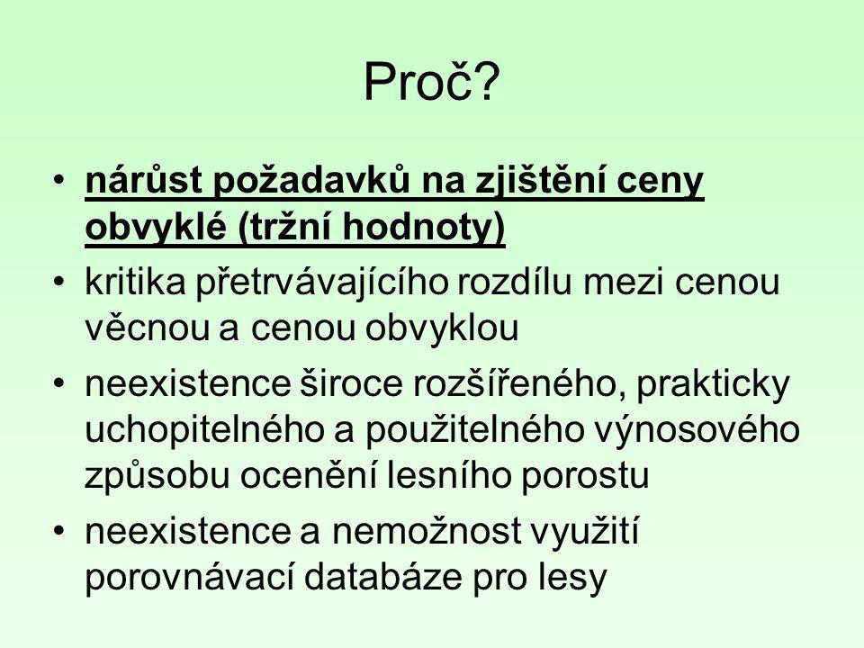 VSTUPY DO MODELU ČSH
