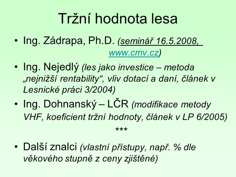 Tržní hodnota lesa Ing.Zádrapa, Ph.D. (seminář 16.5.2008, www.cmv.cz) www.cmv.cz Ing.