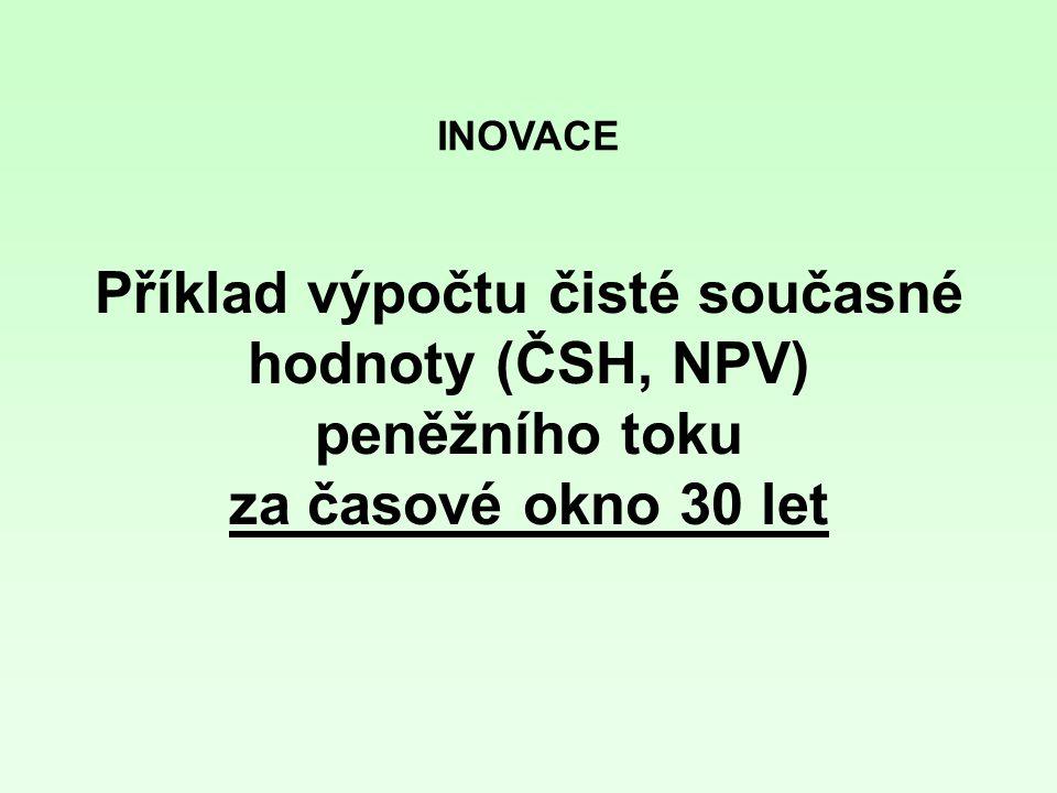 Příklad výpočtu čisté současné hodnoty (ČSH, NPV) peněžního toku za časové okno 30 let INOVACE