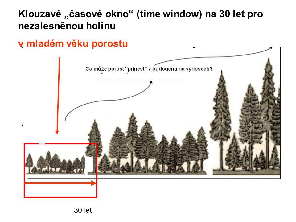 """30 let Klouzavé """"časové okno (time window) na 30 let pro nezalesněnou holinu v mladém věku porostu"""