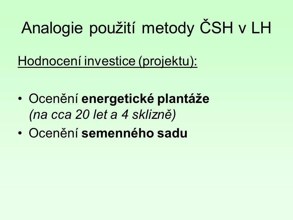 Analogie použití metody ČSH v LH Hodnocení investice (projektu): Ocenění energetické plantáže (na cca 20 let a 4 sklizně) Ocenění semenného sadu