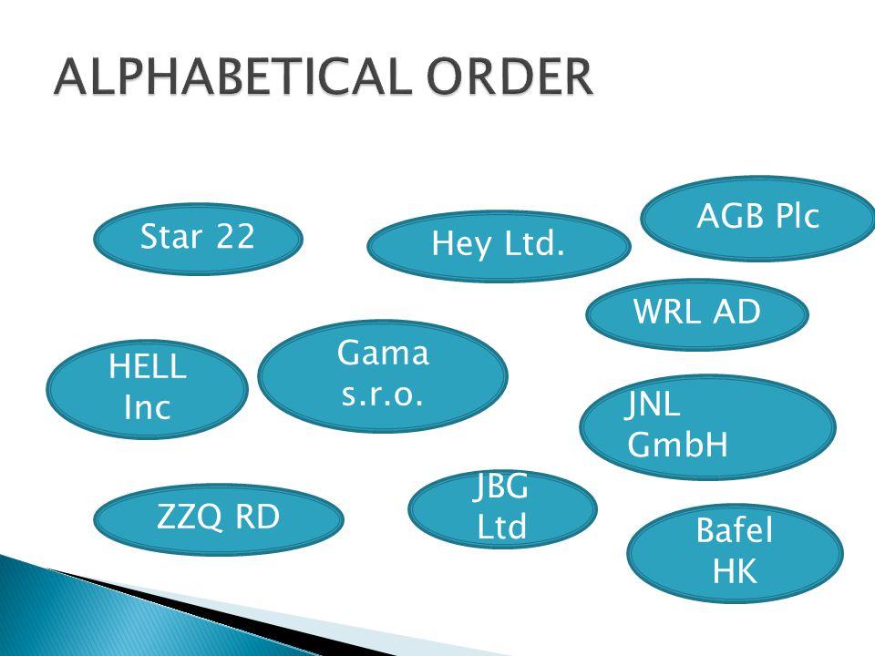 Star 22 Hey Ltd. AGB Plc HELL Inc Gama s.r.o. WRL AD ZZQ RD JBG Ltd JNL GmbH Bafel HK