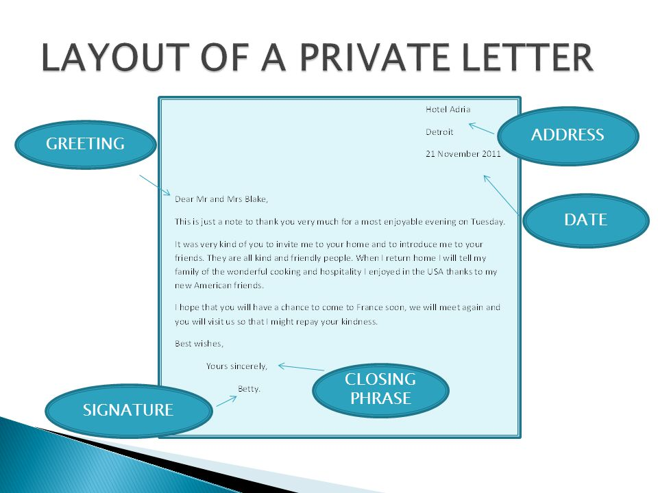 LETTERHEAD DATE INSIDE ADDRESS GREETING BODY OF THE LETTER CLOSING PHRASE SIGNATURE ENCLOSURES