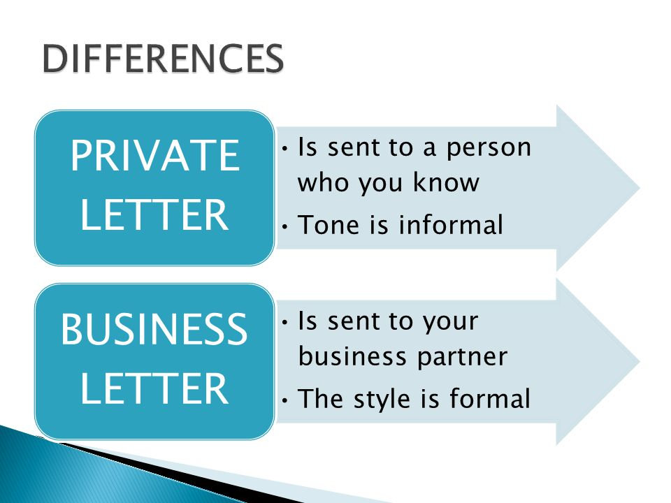 Is sent to a person who you know Tone is informal PRIVATE LETTER Is sent to your business partner The style is formal BUSINESS LETTER