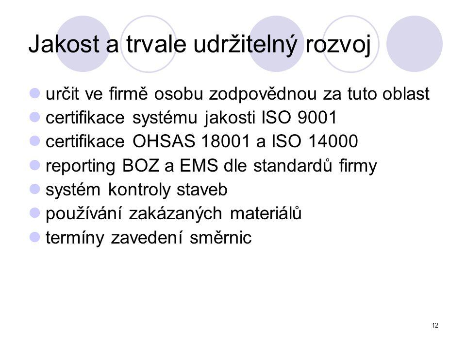 12 Jakost a trvale udržitelný rozvoj určit ve firmě osobu zodpovědnou za tuto oblast certifikace systému jakosti ISO 9001 certifikace OHSAS 18001 a IS