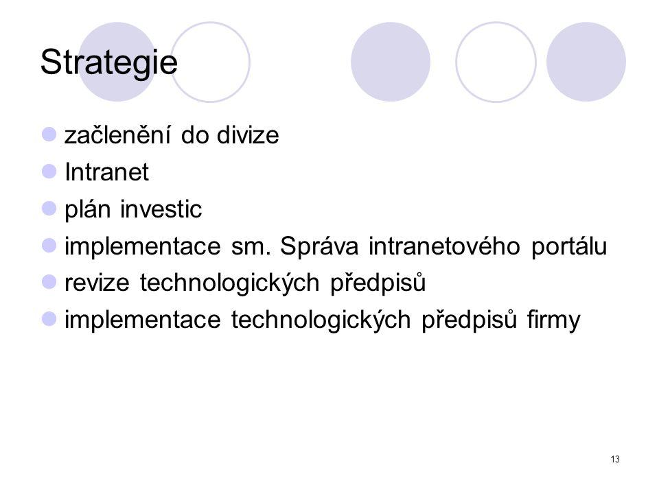 13 Strategie začlenění do divize Intranet plán investic implementace sm. Správa intranetového portálu revize technologických předpisů implementace tec