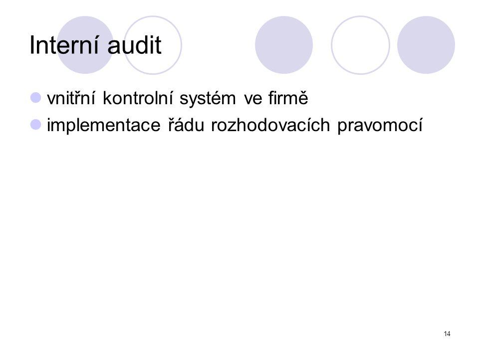 14 Interní audit vnitřní kontrolní systém ve firmě implementace řádu rozhodovacích pravomocí