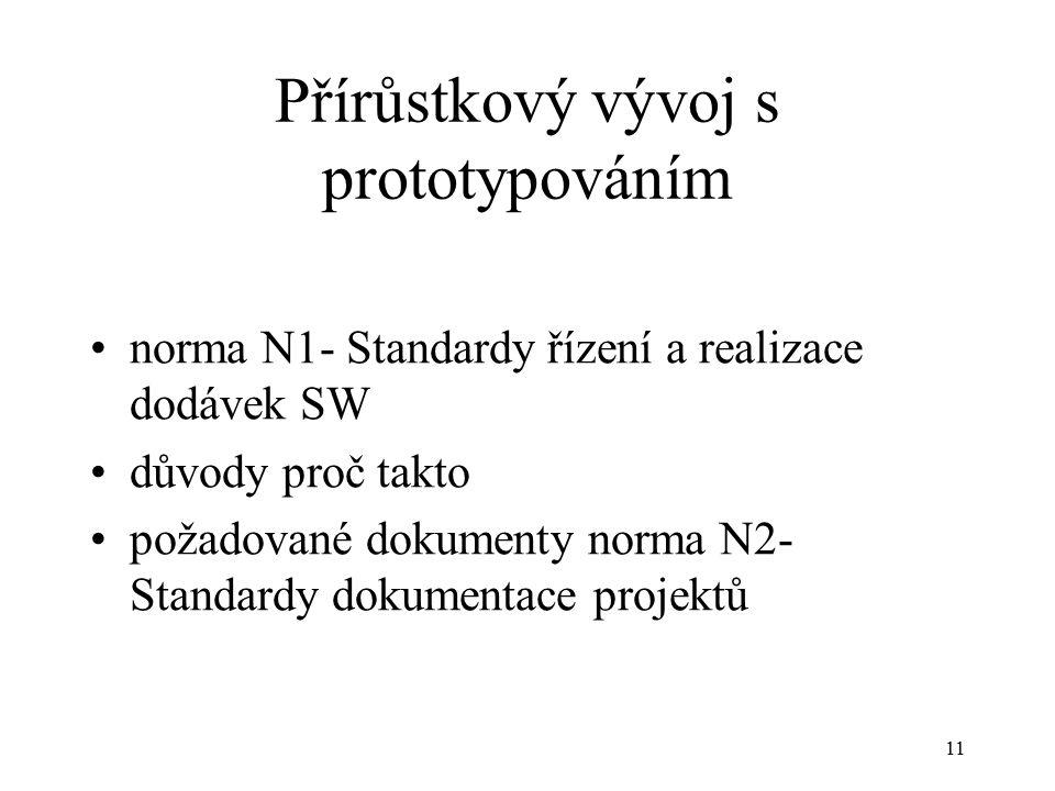 11 Přírůstkový vývoj s prototypováním norma N1- Standardy řízení a realizace dodávek SW důvody proč takto požadované dokumenty norma N2- Standardy dokumentace projektů
