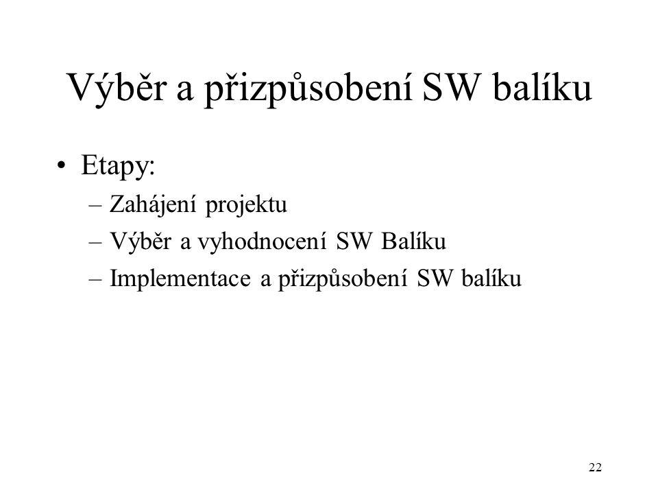22 Výběr a přizpůsobení SW balíku Etapy: –Zahájení projektu –Výběr a vyhodnocení SW Balíku –Implementace a přizpůsobení SW balíku