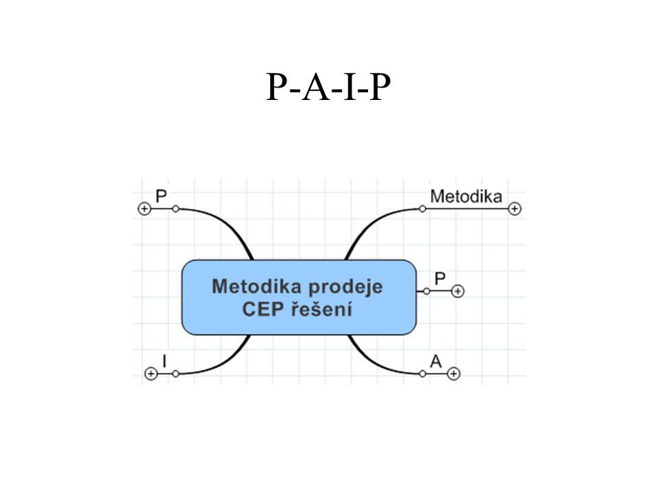 P-A-I-P