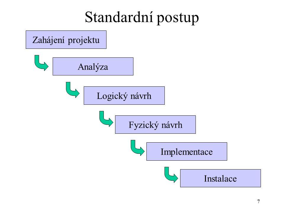 7 Standardní postup Zahájení projektu Analýza Logický návrh Fyzický návrh Implementace Instalace