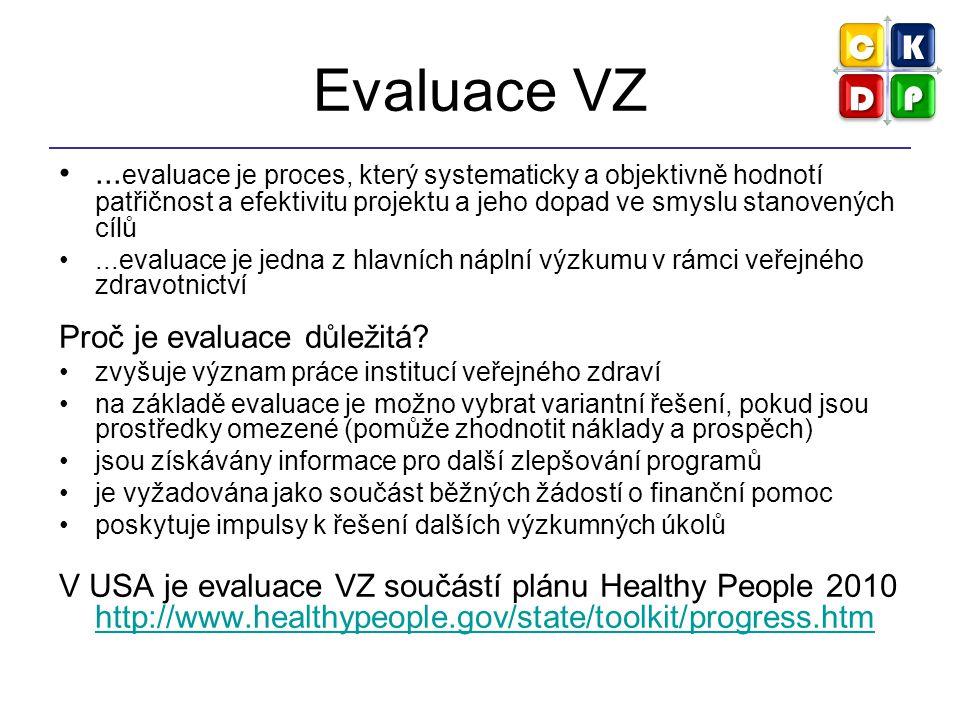 Evaluace VZ... evaluace je proces, který systematicky a objektivně hodnotí patřičnost a efektivitu projektu a jeho dopad ve smyslu stanovených cílů...