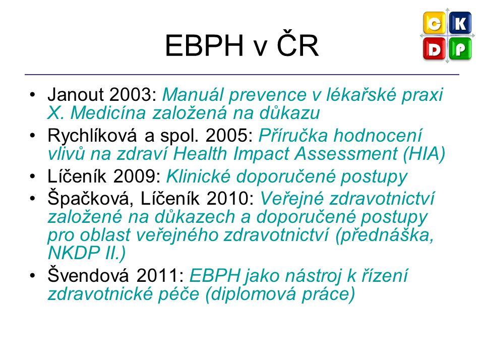 EBPH v ČR Janout 2003: Manuál prevence v lékařské praxi X. Medicína založená na důkazu Rychlíková a spol. 2005: Příručka hodnocení vlivů na zdraví Hea