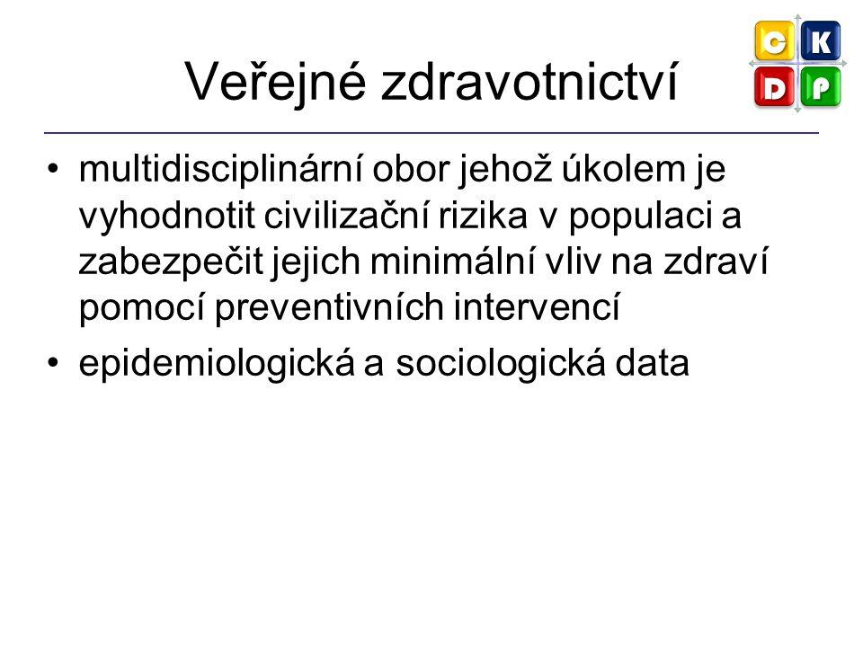 Evaluace VZ...