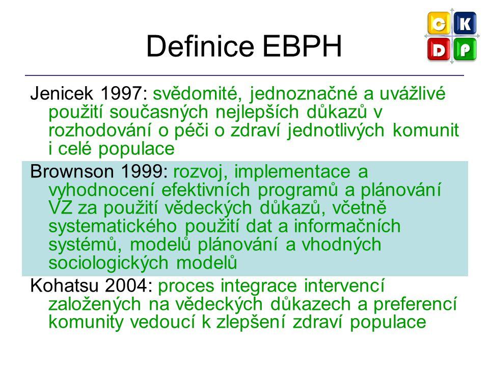 Definice EBPH Jenicek 1997: svědomité, jednoznačné a uvážlivé použití současných nejlepších důkazů v rozhodování o péči o zdraví jednotlivých komunit