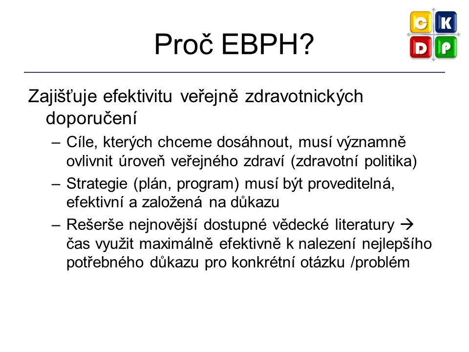 Proč EBPH? Zajišťuje efektivitu veřejně zdravotnických doporučení –Cíle, kterých chceme dosáhnout, musí významně ovlivnit úroveň veřejného zdraví (zdr