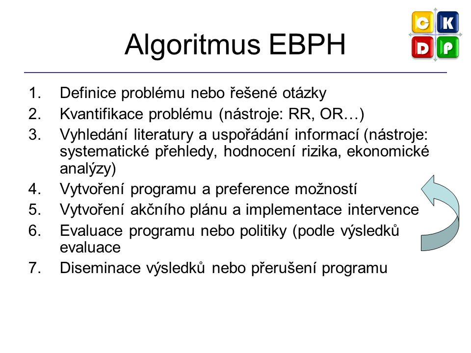 Algoritmus EBPH 1.Definice problému nebo řešené otázky 2.Kvantifikace problému (nástroje: RR, OR…) 3.Vyhledání literatury a uspořádání informací (nást