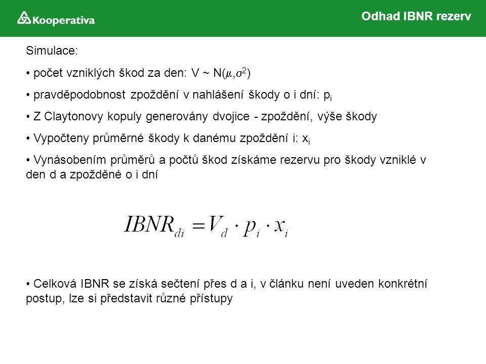 Odhad IBNR rezerv Simulace: počet vzniklých škod za den: V ~ N( ,  2 ) pravděpodobnost zpoždění v nahlášení škody o i dní: p i Z Claytonovy kopuly generovány dvojice - zpoždění, výše škody Vypočteny průměrné škody k danému zpoždění i: x i Vynásobením průměrů a počtů škod získáme rezervu pro škody vzniklé v den d a zpožděné o i dní Celková IBNR se získá sečtení přes d a i, v článku není uveden konkrétní postup, lze si představit různé přístupy