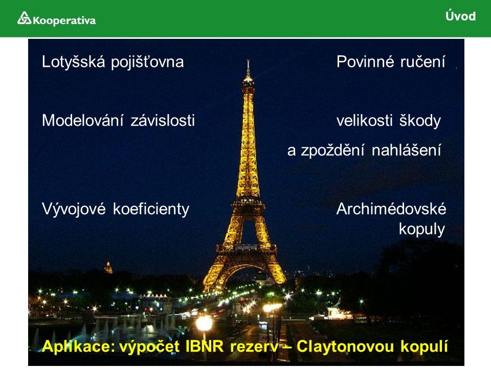 Lotyšská pojišťovnaPovinné ručení Modelování závislostivelikosti škody a zpoždění nahlášení Vývojové koeficientyArchimédovské kopuly Aplikace: výpočet IBNR rezerv – Claytonovou kopulí Úvod
