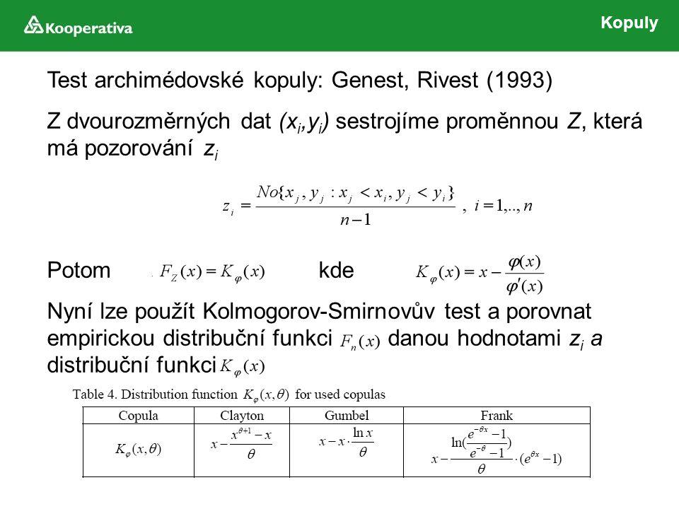 Kopuly Test archimédovské kopuly: Genest, Rivest (1993) Z dvourozměrných dat (x i,y i ) sestrojíme proměnnou Z, která má pozorování z i Potomkde Nyní lze použít Kolmogorov-Smirnovův test a porovnat empirickou distribuční funkci danou hodnotami z i a distribuční funkci